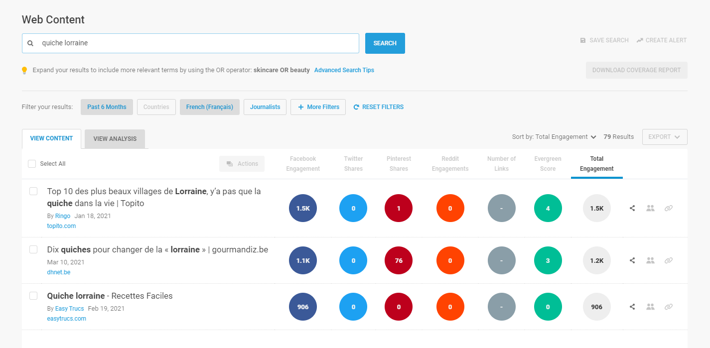 identification de contenus web performants avec BuzzSumo